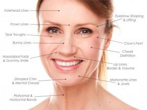 Báo động các cấp độ lão hóa da mặt mà bạn không thể ngờ