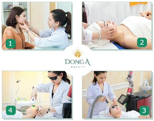 Quy trình điều trị an toàn và hiệu quả được kiệm chứng bởi tổ chức uy tín FDA và CE.