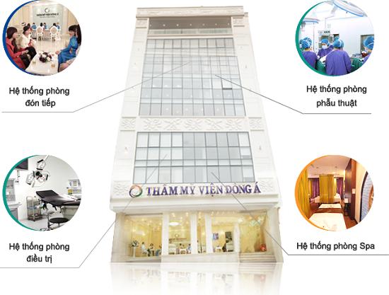 TMV Đông Á - Hệ thống chuỗi TMV lớn nhất Việt Nam